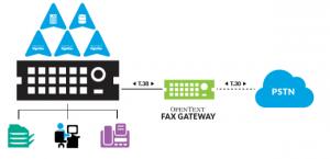 RightFax_Shared_Services_Scenario_Diagram